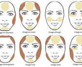 Make-up primavera: i trend e il contouring