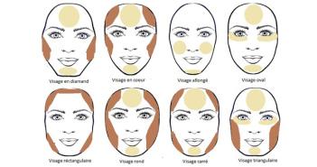 makeup primavera trend